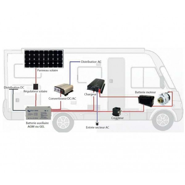 pack panneau solaire quip 12v 100w camping car. Black Bedroom Furniture Sets. Home Design Ideas