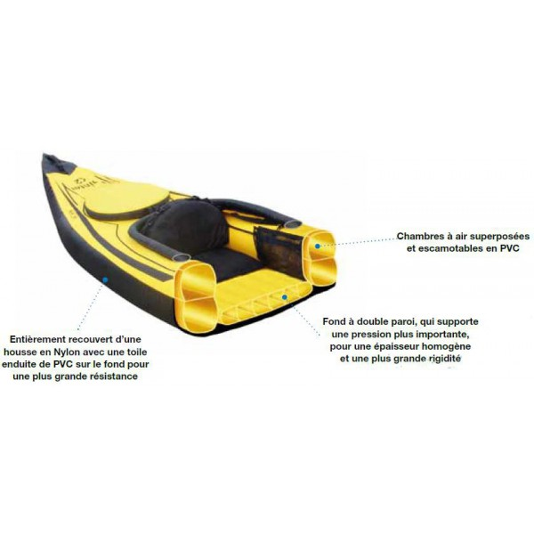 Kayak gonflable de mer haut de gamme 1 ou 2 places sevylor pointer k2 - Kayak gonflable 2 places ...
